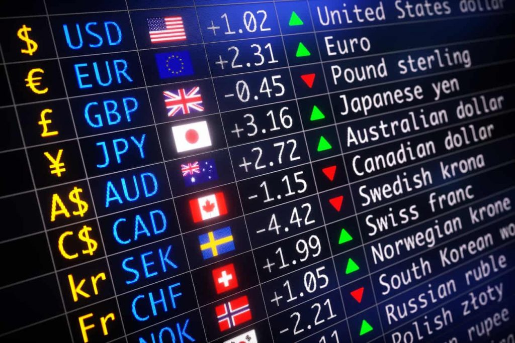An Introduction to Forex Markets - What is Forex - For ...